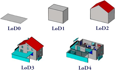 Five levels of details (LODs) to represent buildings in CityGML.