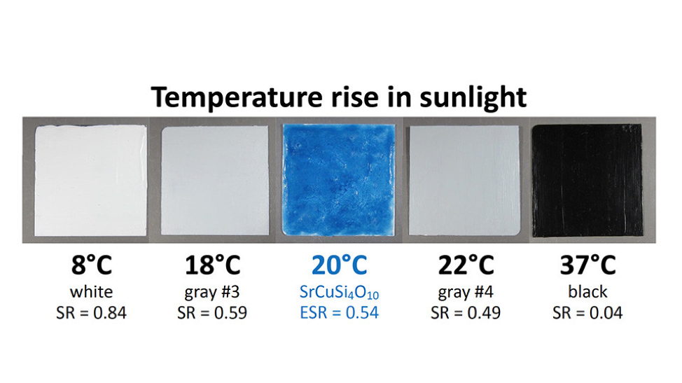 Berkeley Lab scientists measured the temperature rise above air temperature observed in full sun for five pigment-coated samples, each 75 millimeters square. The white and black samples show low and high temperatures.